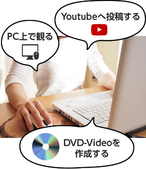 Youtubeへ投稿する PC上で観る DVD-Videoを作成する